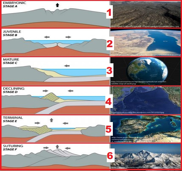 Особенности вулканизма океанических этапов развития Южного Тянь-Шаня.