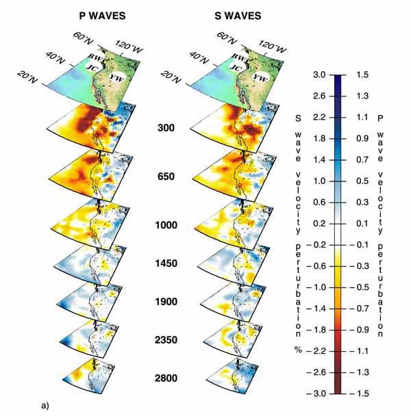 Глубинные мантийные томографические срезы под Йеллоустонской Кальдерой (YW) и сопредельными регионами.