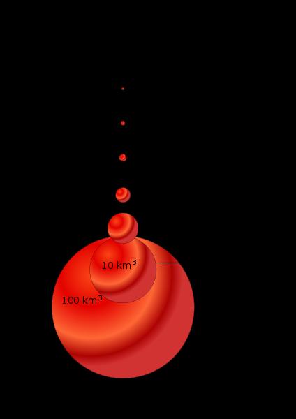 Шкала вулканических извержений.