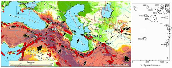Сейсмичность и сейсмогеодинамика региона, охватывающего Копетдаг.